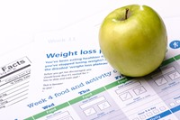Types of Diets & Weight Loss Programs